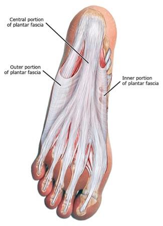 foot-pain-kailua