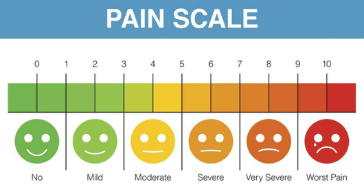determine your pain level using this chart
